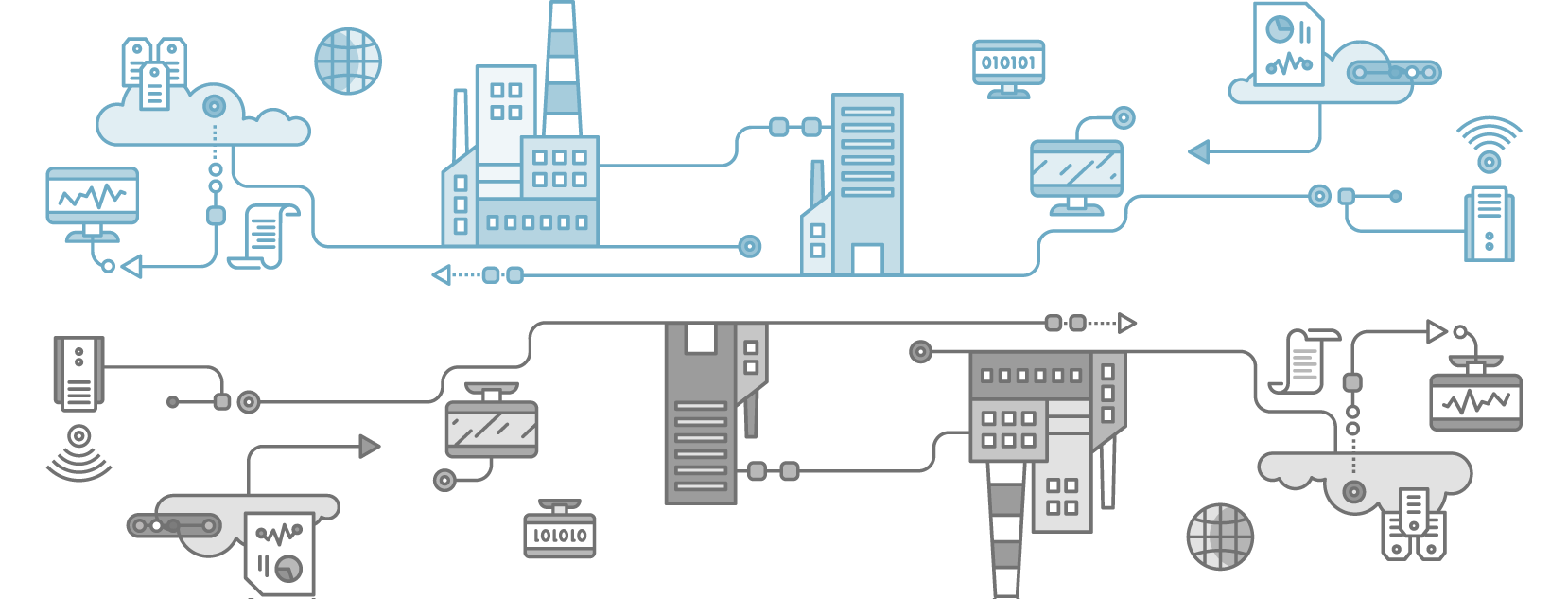Design Like a Pro: Best Practices for IIoT | Inductive Automation
